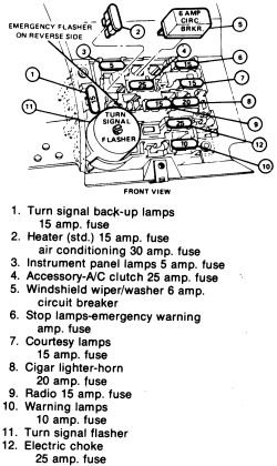1986 mustang fuse box diagram