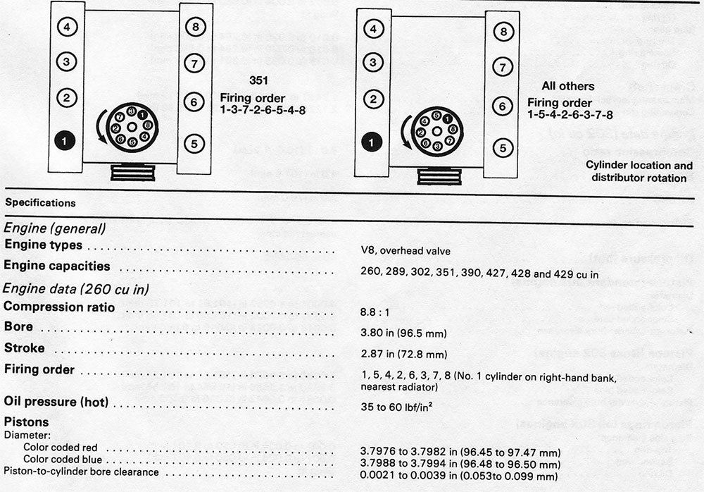 Detailed Engine Specs  U0026 Data 1964 - 1973  All Engines Included