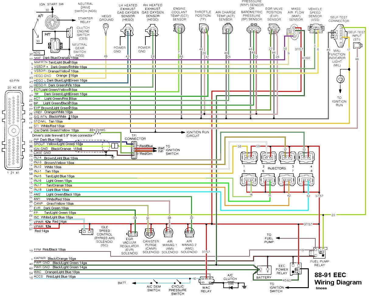 Glamorous Ford Crown Victoria Wiring Diagram Dashboard Contemporary as well I NEED THE WIRING DIAGRAM For IGNITION SWITCH ON A 1995 FORD in addition Ford Crown Vic In Addition 1995 Ford Mustang Gt Ignition Wire besides Wiring Diagram For Westernstar Starter Fixya   WIRE Center • also Ford E Series E 150  1992   1996    fuse box diagram   Auto Genius moreover 1998 Crown Victoria Radio Wiring   Wiring Diagram • besides Ford Crown Victoria Alternator Wiring Diagrams moreover  likewise Wiring Diagram Open Source Ford Crown 3 Bolt Starter further 1995 Ford Crown Victoria Wiring Diagram   Electrical Wiring Diagram also 2007 08 01 182548 Cooling Fans 95 Escort On 1999 Ford Wiring Diagram additionally Mercury Capri Ecu Wiring Diagram   Wiring Diagrams Collection additionally 1995 ford Crown Victoria Fuse Box Diagram Fresh Diagram ford Ranger likewise  furthermore  together with . on 1995 ford crown victoria wiring diagram