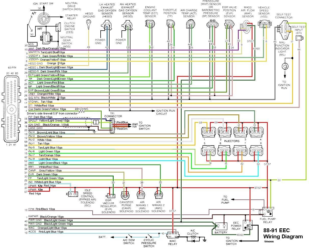 1995 mustang wiring harness example electrical wiring diagram u2022 rh cranejapan co wiring diagram 85 mustang