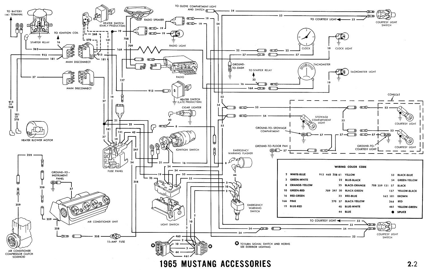 Mustang Radio Wiring Diagram Schematics Ford Harness 65 Colors Forum Pt Cruiser Click Image For Larger Version