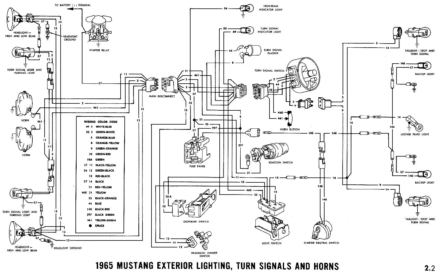 What To Do With Neutral Position Switch Now Ford Mustang Forum Wiring Diagram Click Image For Larger Version Name 1965 Exterior Views 29 Size