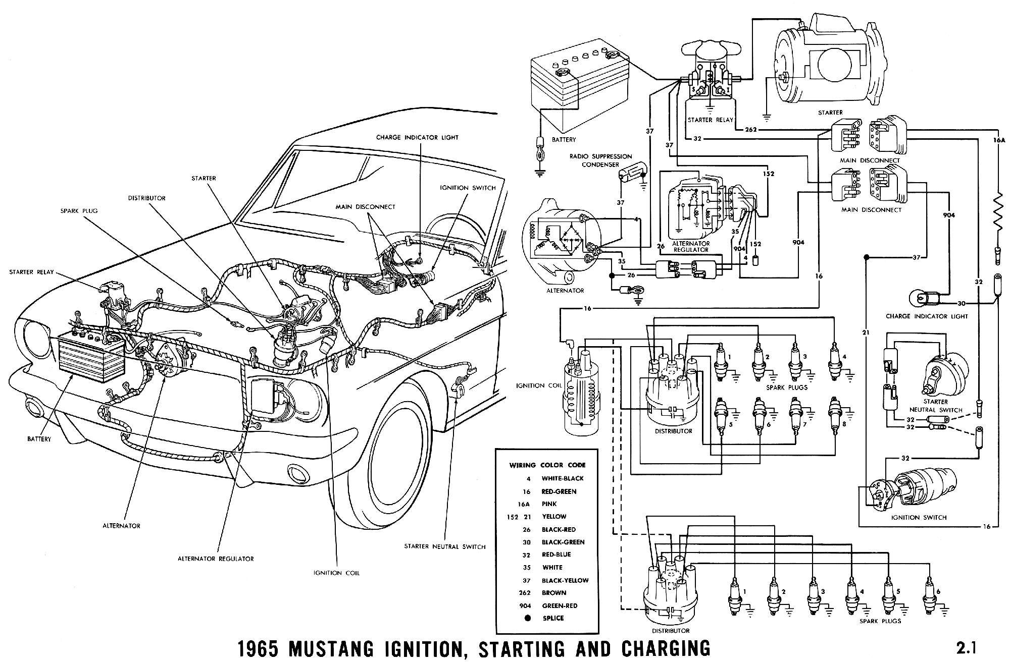 1968 cougar wiring diagrams