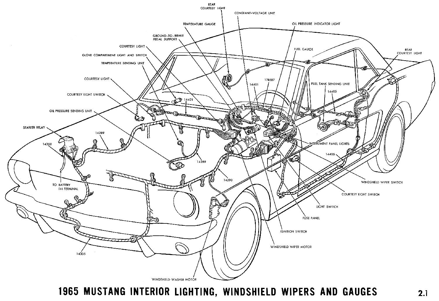 custom wiring harness kits custom discover your wiring diagram 1965 mustang fuse location