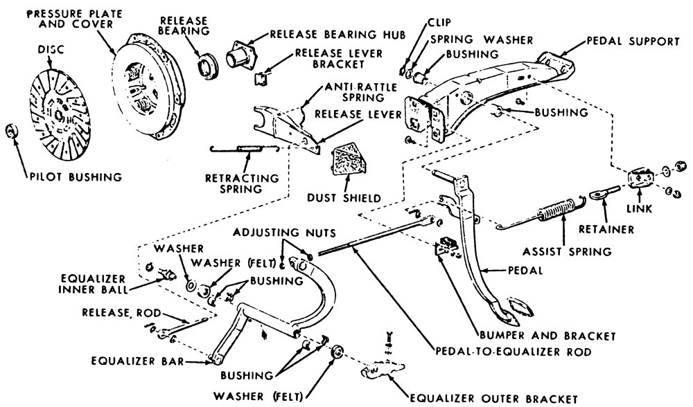 332842 Clutch Rod Bent on 1963 ford galaxie wiring diagram