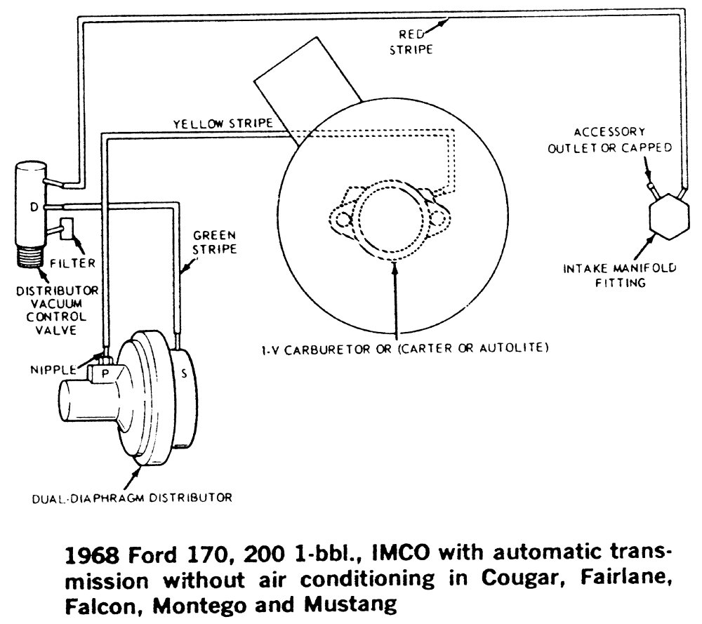Engine Vacuum Routing For A 200 6 Cylinder Ford Mustang Forum 64 Et Wiring Diagram Click Image Larger Version Name 1968 200cid Autotrans Views 4555 Size 2065