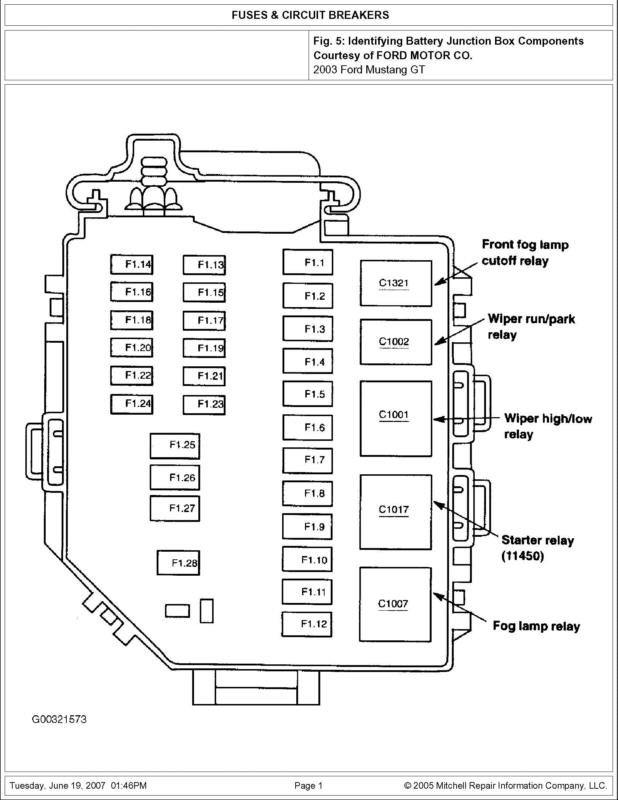 29199d1182286239 2003 mustang gt engine compartment fuse box 2003 enginefuseblock01 2002 mustang fuse box diagram wiring diagrams for diy car repairs 1997 mustang fuse box diagram at reclaimingppi.co