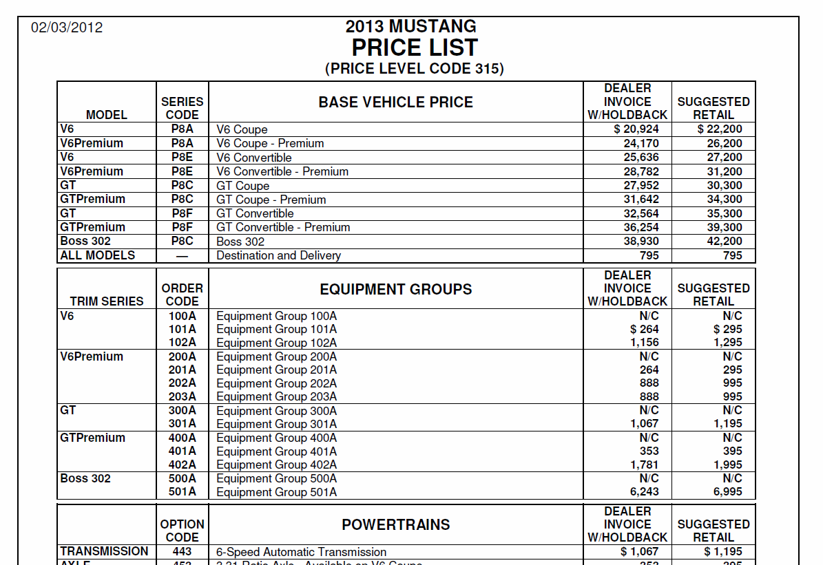 2014 Price List Ford Mustang Forum