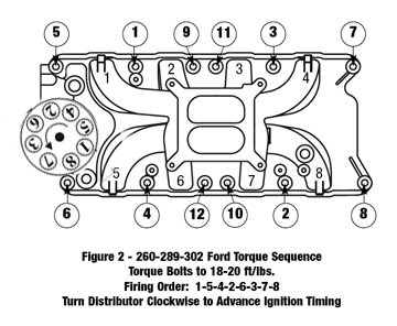 351 Ford Marine Cooling System Diagram
