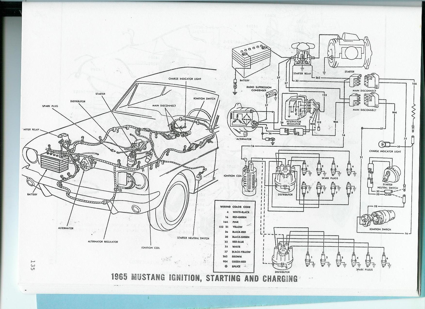 64 Ford Fairlane Wiring Diagram Starting Systemon 1966 Mustang Ignition Wiring Diagram