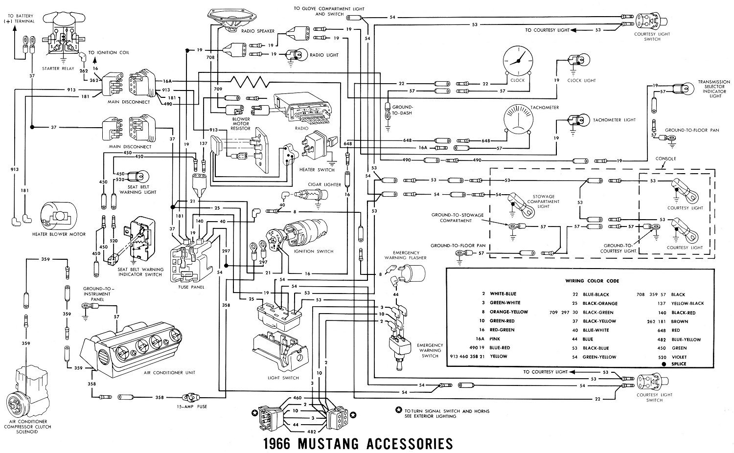 1966 mustang's main power supply to fuse box - ford ... 1966 mustang courtesy light wiring diagram 1966 mustang emergency flasher wiring diagram