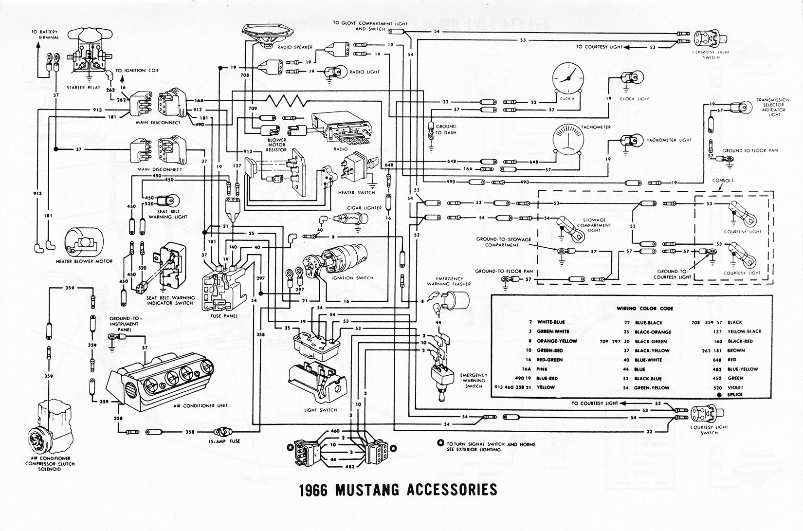 Aftermarket Tach Wiring Diagram For 1966 Ford Mustang - Wiring Data