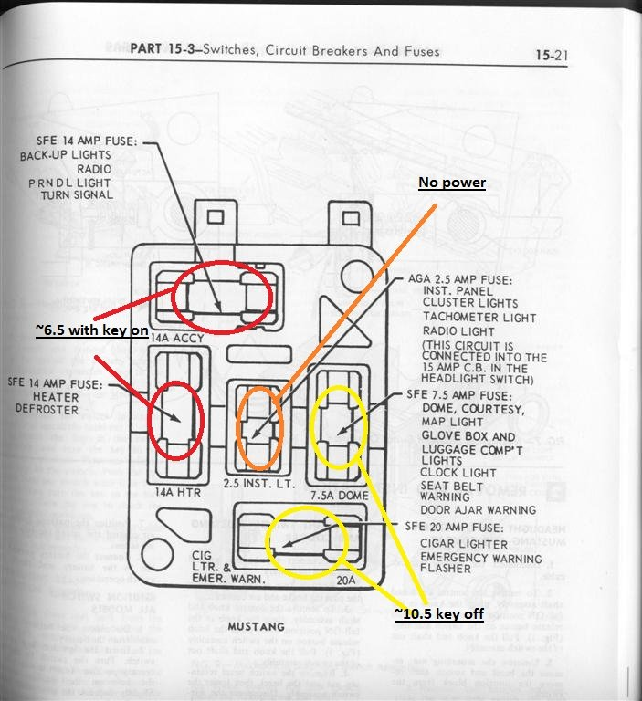 67 mustang fuse box location no power to dash and will not start - ford mustang forum 67 mustang fuse box diagram