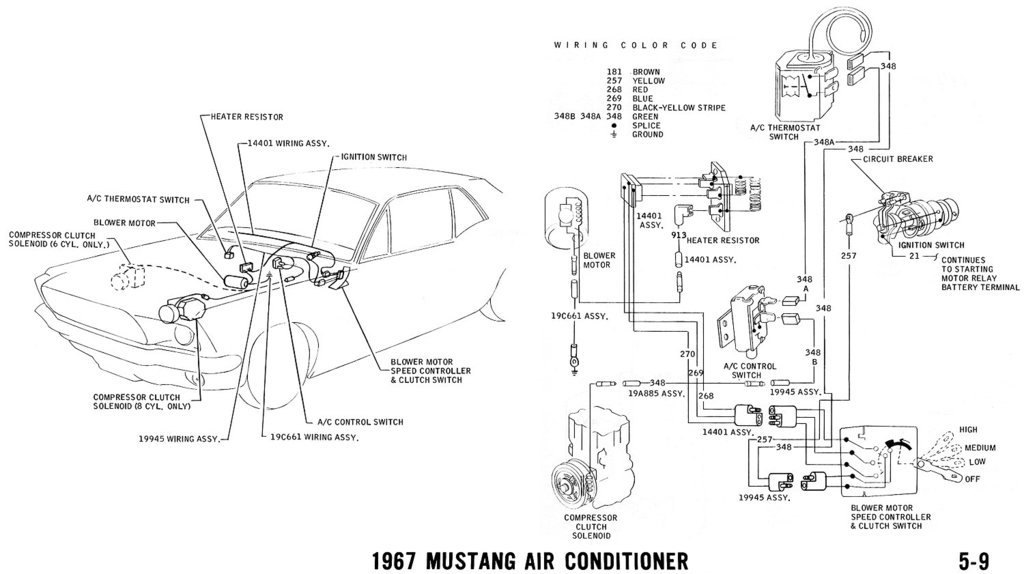 1968 mustang a  c control switch location