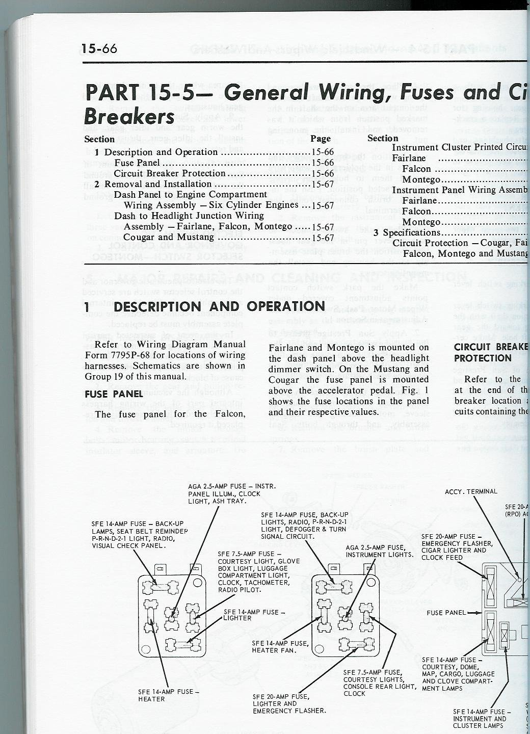 1967 1968 Ford Thunderbird Fuse Box Diagram
