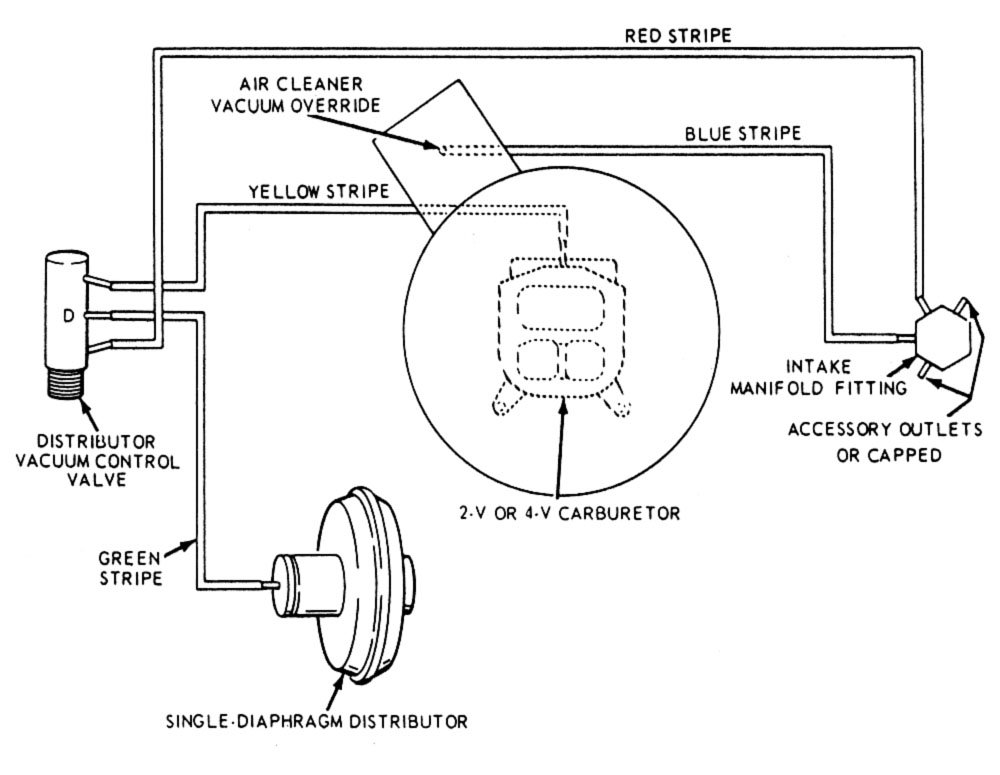 edelbrock carburetor vacuum engine diagram  edelbrock  get free image about wiring diagram