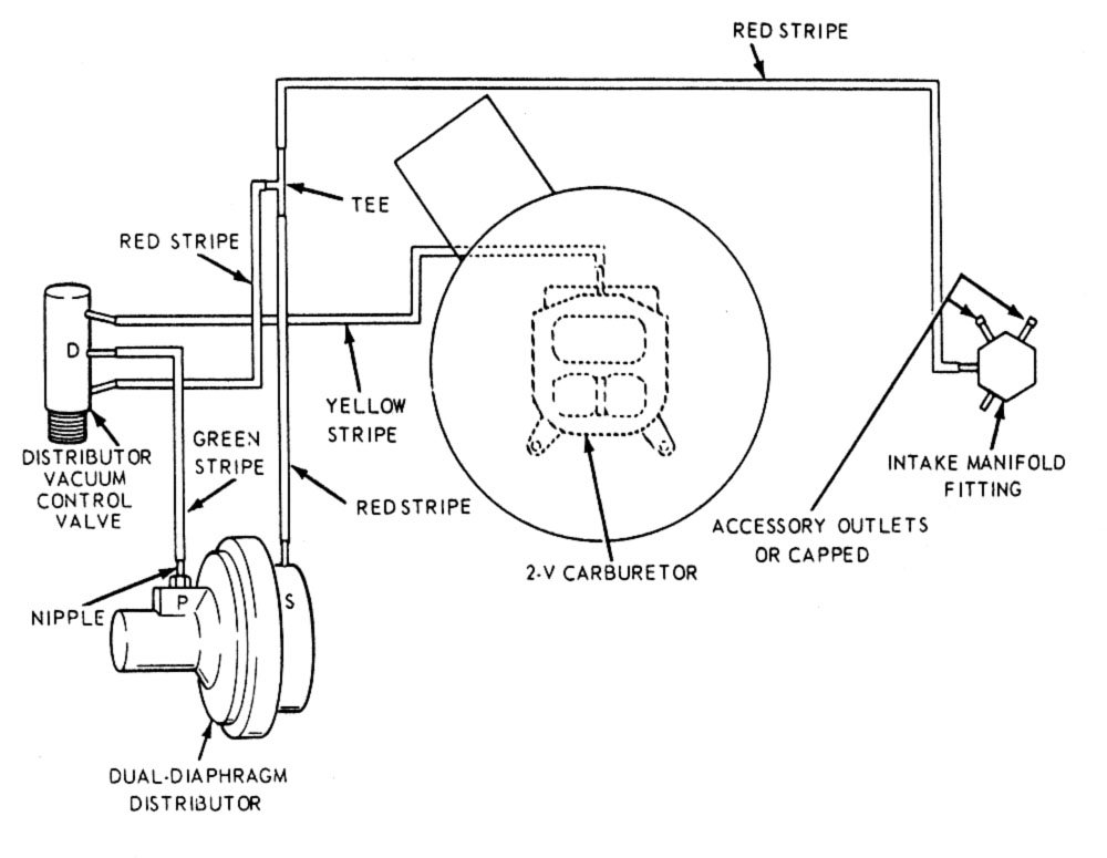 1970 Ford Mustang 302 Vacuum Diagram