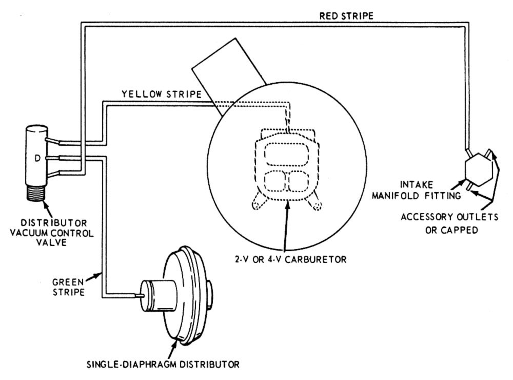 1978 ford f100 302 vacuum diagram wiring diagram third level1973 f250 390 vacuum lines ford truck enthusiasts forums ford ranger vacuum diagram 1978 ford f100 302 vacuum diagram