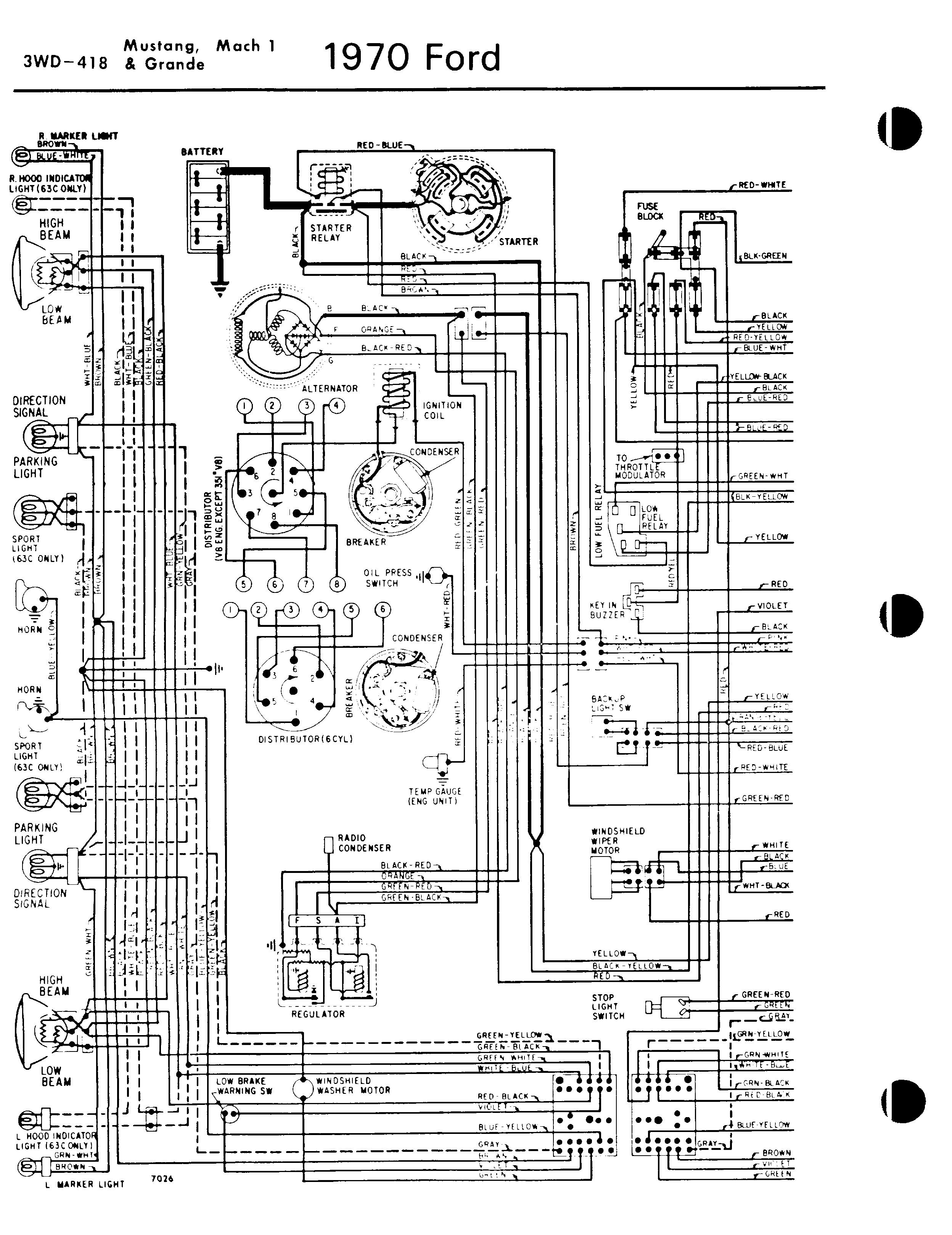 Nice Raven Cable Wiring Diagrams 115 0171 460 Image Collection ...