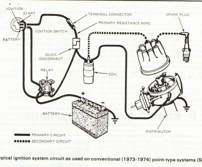 1979 ford f100 engine diagram distributor