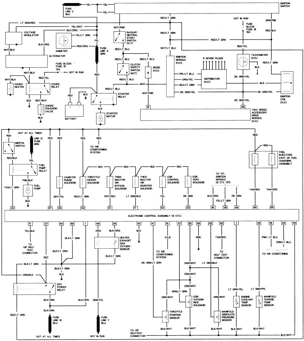 1970 mustang dash wiring diagram