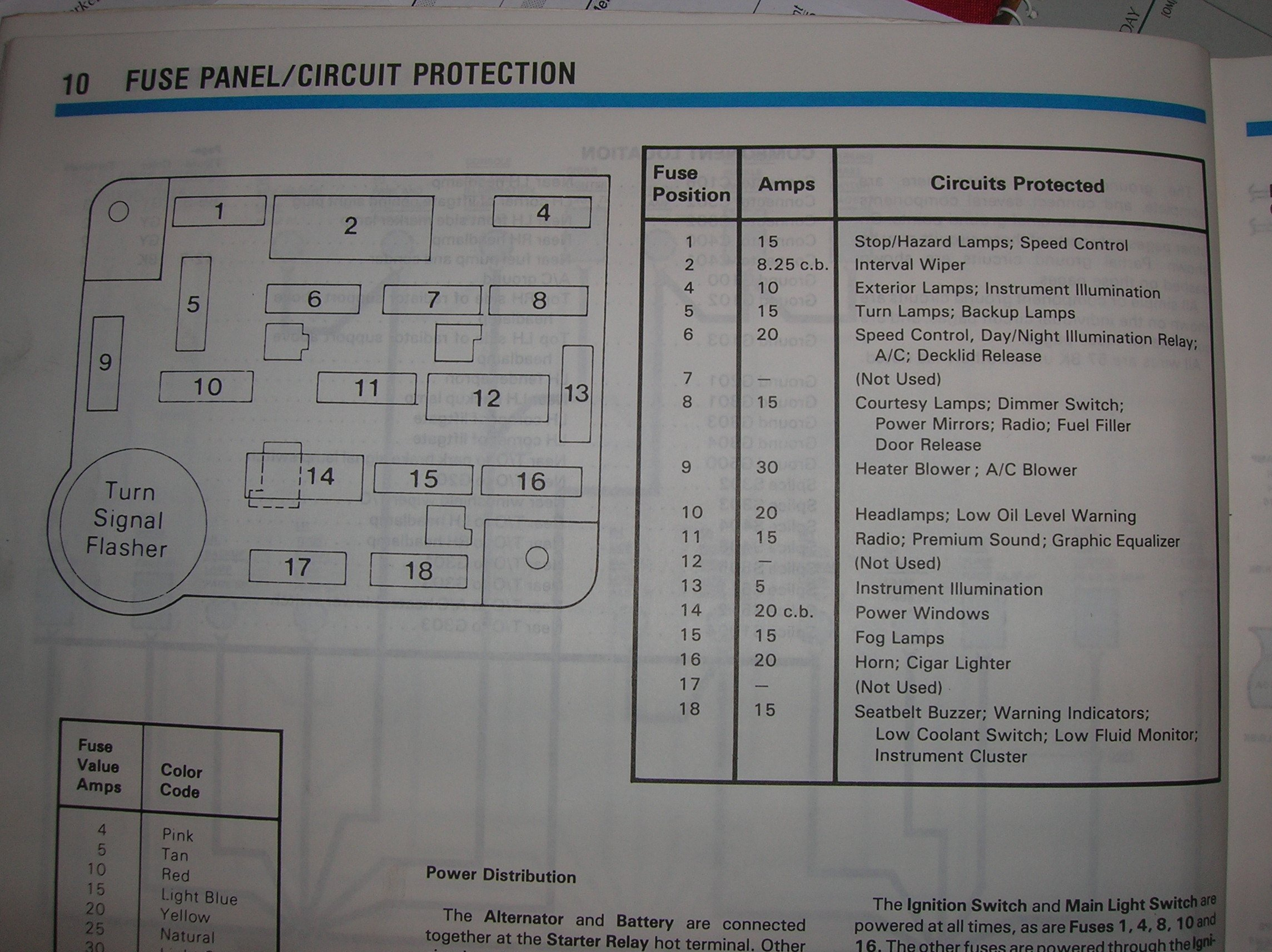 fuse panel 1986 mustang 5 0l ford mustang forum 89 Ford Bronco II Parts 89 Ford  Bronco Specifications