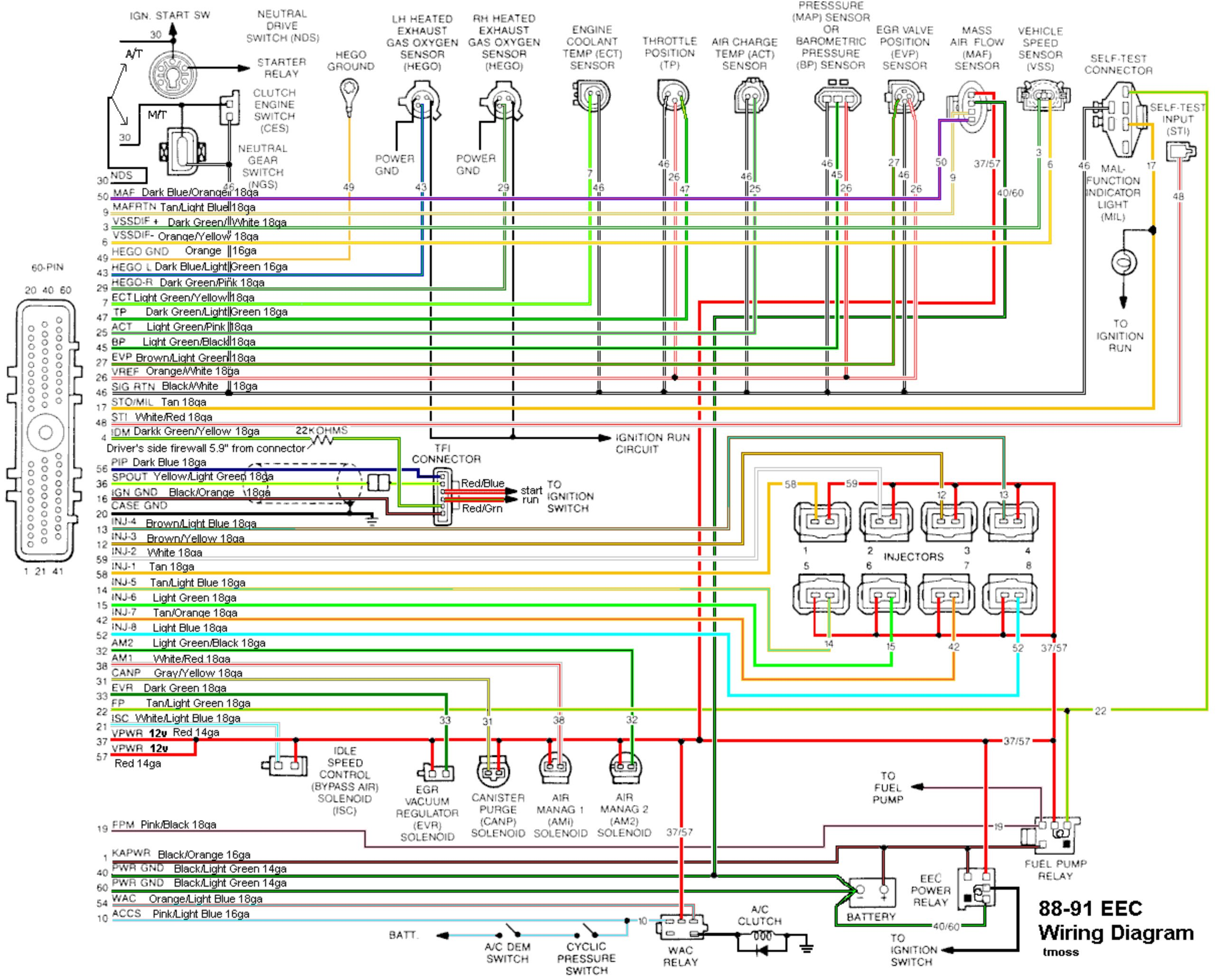 [QMVU_8575]  302 to 5.0 EFI Swap Computer Pins | Ford Mustang Forum | 1990 Mustang Wiring Diagram 8 Pin |  | All Ford Mustangs