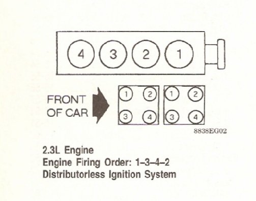 Spark Plug Firing Order Problems Ford Mustang Forum