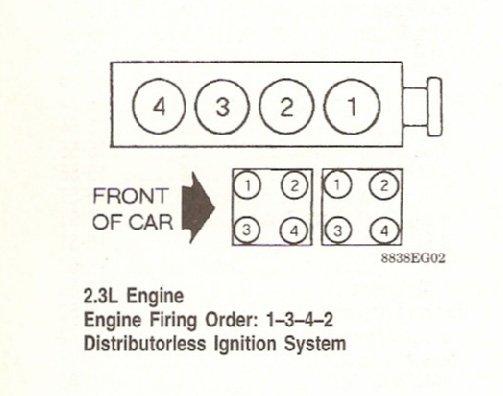 spark plug firing order 2001 ford ranger