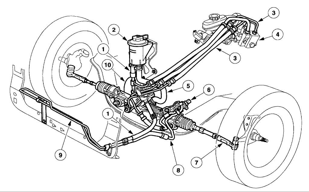 Ford Steering Diagram on 2006 gmc envoy xl
