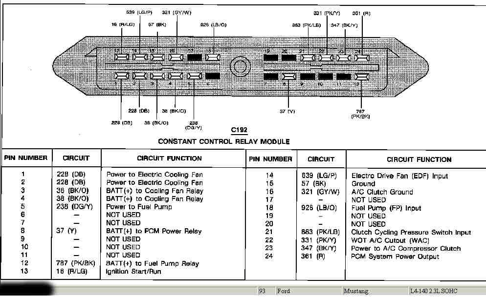 Ccrm Wiring Diagram Mustang - WIRE Center •