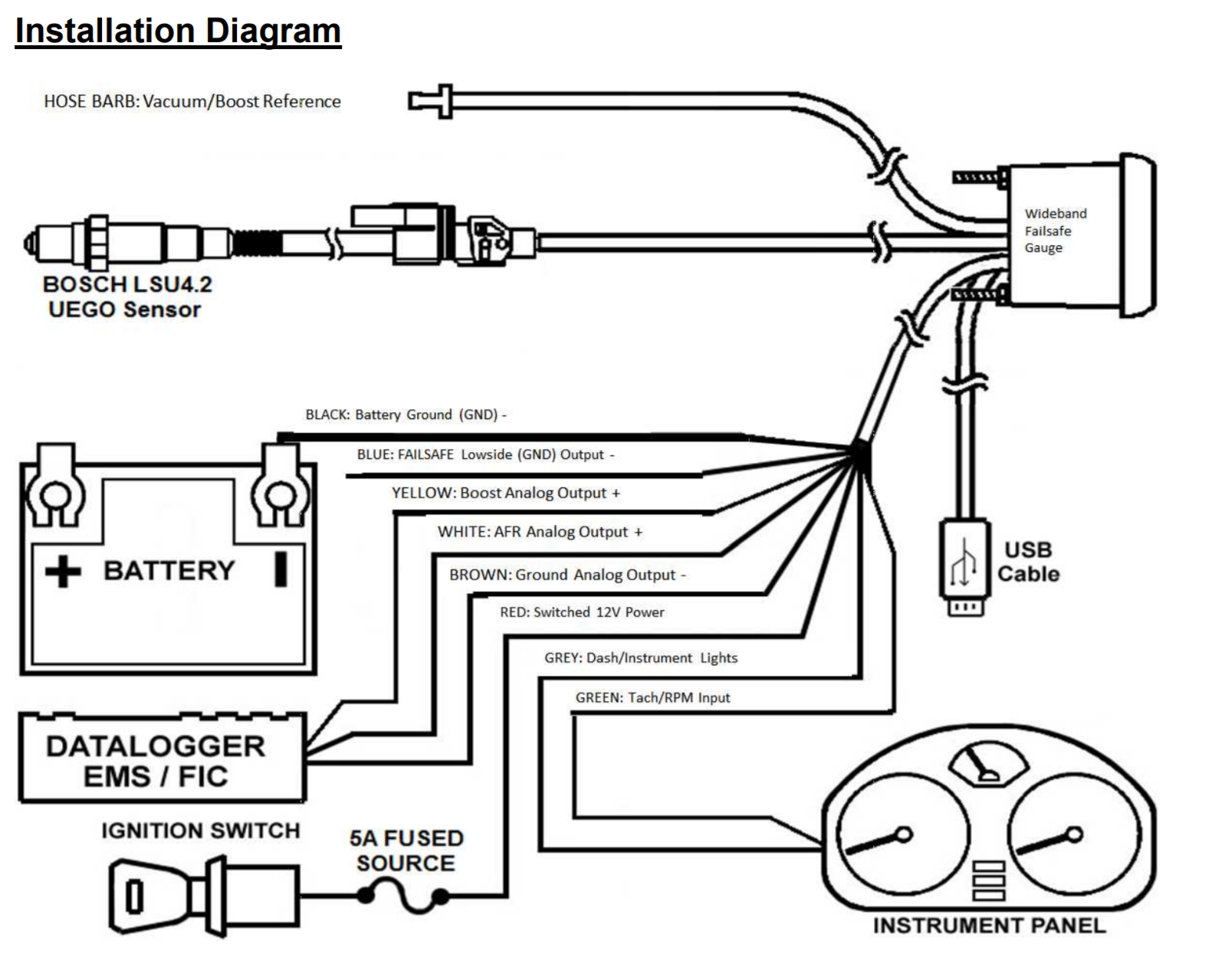 aem 30-4900 wideband afr gauge