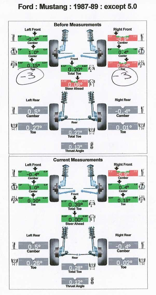 Alignment Question Camber Adjustment Ford Mustang Forum