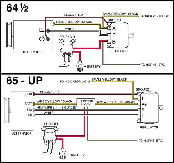 looking for mustang generator ford mustang forum looking for 64 1 2 mustang generator alternator generator wiring jpg