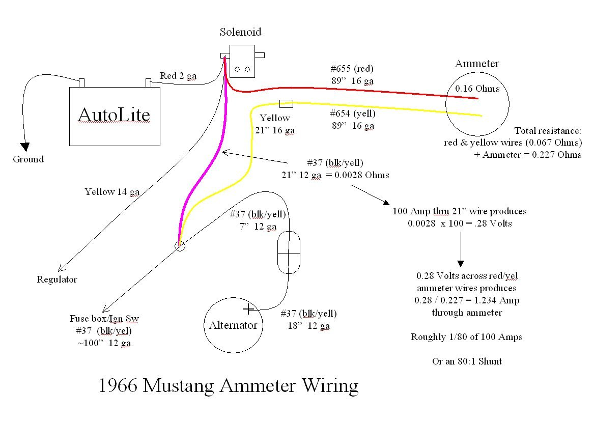 Ammeter Wiring Schematic Circuit Diagram Schema Thermocouple Gauge Detailed Schematics 1966 Mustang Ford Forum