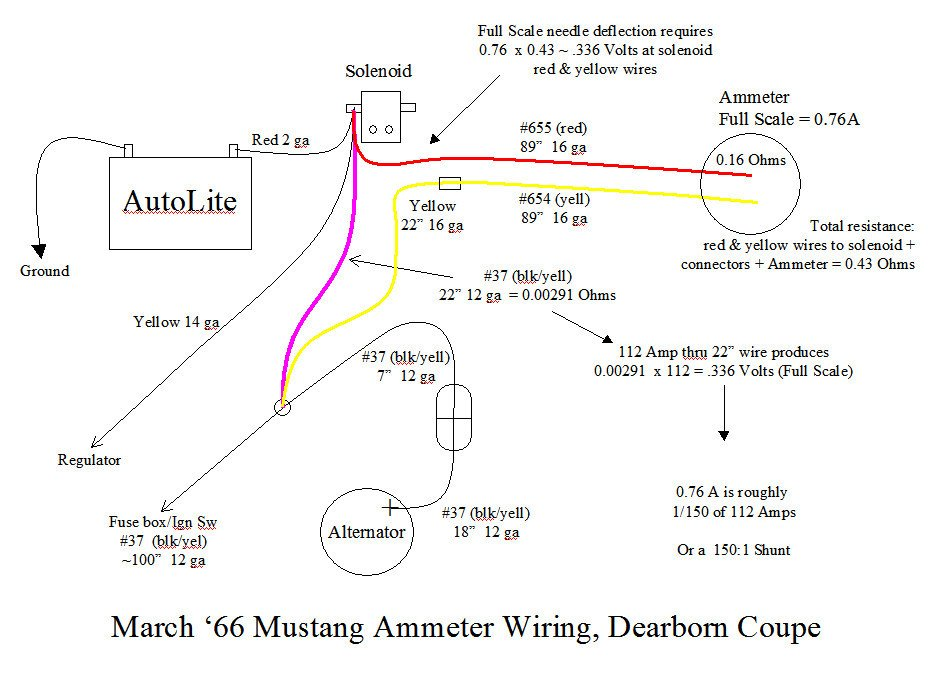 ☑ 67 Mustang Ammeter Wiring Diagram HD Quality ☑ activity-diagram .altalangaleader.itDiagram Database