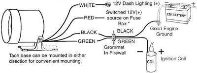221203 How Install Tach on 12v wiring diagram