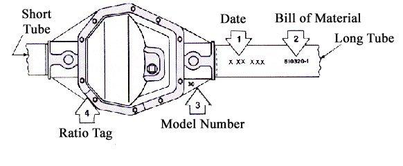 locking differential