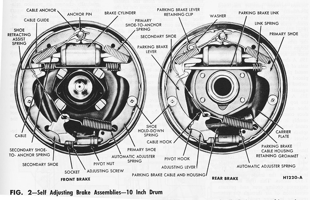 Help With 1965 Drum Brake Problem