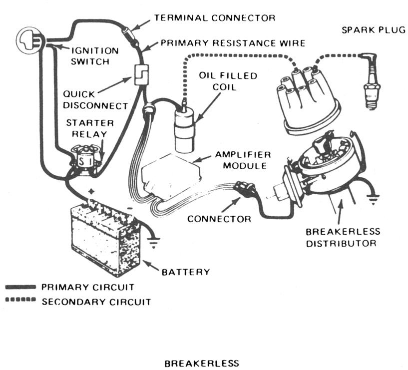 ford 302 coil wiring mustang no wires on my coil so which ones do i rh ilevey tripa co 1979 Ford Engine Diagram Ford 302 Engine Exploded View