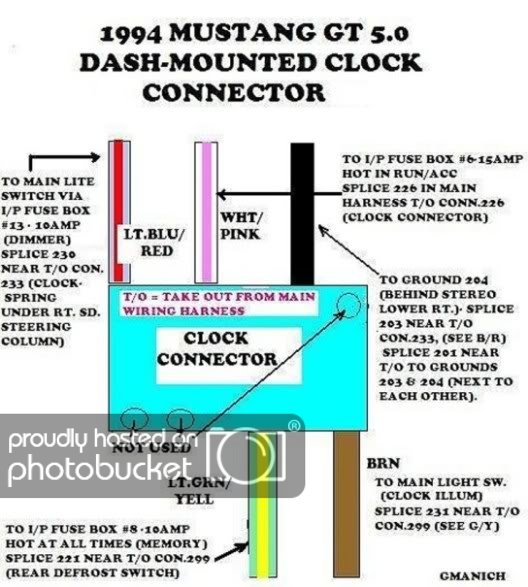 Diagram 69 Mustang Clock Wiring Diagram Full Version Hd Quality Wiring Diagram Payoffdiagram Artisan Marescot Fr