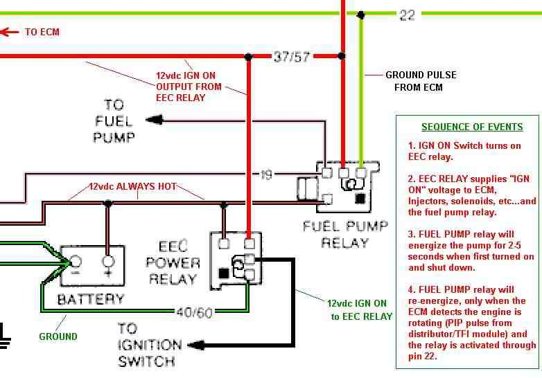 event wiring diagram wiring diagram 1971 honda 750 four 89 gt fuel pump relay and ecm confusion - ford mustang forum