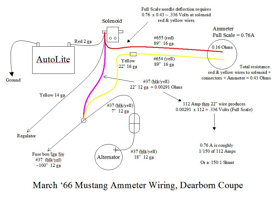 smiths ammeter wiring diagram wiring diagram and hernes equus voltmeter wiring diagram fuel gauge image about source ammeter mg midget forum experience forums the