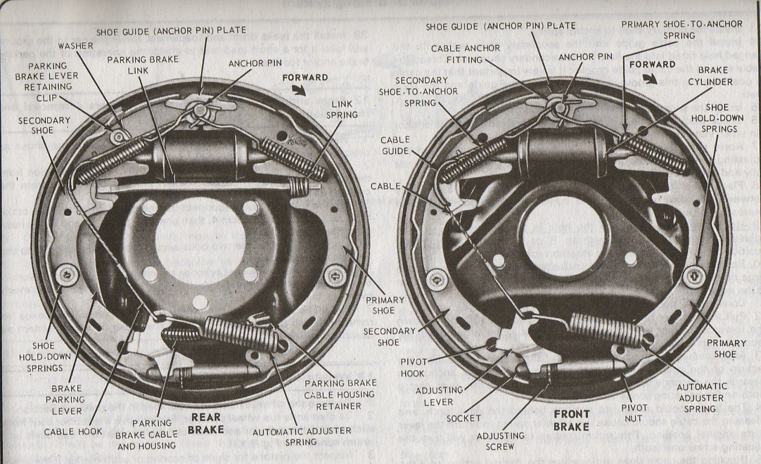 Image result for 1965 mustang brake self adjuster
