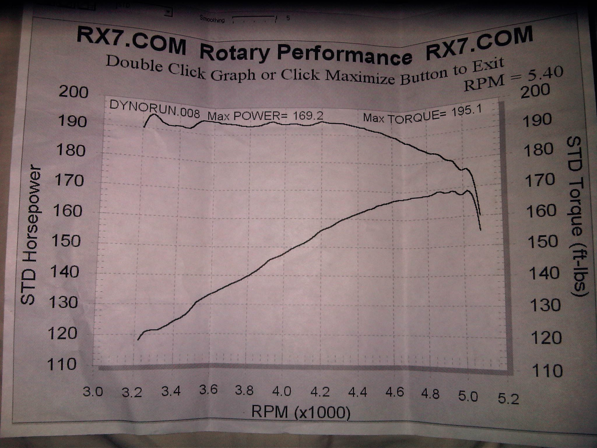 2001 Mustang V6 how much hp do i have?-dyno-sheet.jpg