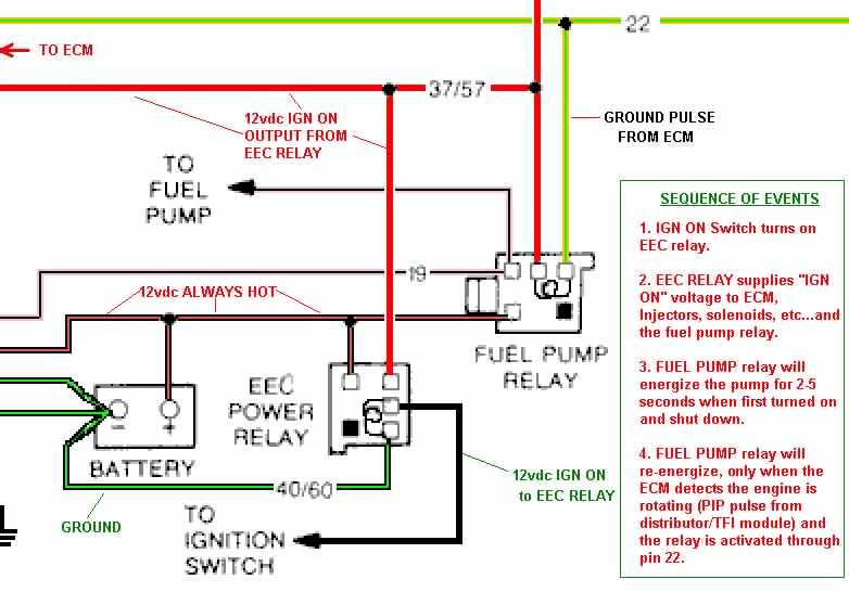 93 mustang fuel pump wiring diagram 93 auto wiring diagram schematic 1995 mustang fuel pump relay wiring diagram 1995 home wiring on 93 mustang fuel pump wiring