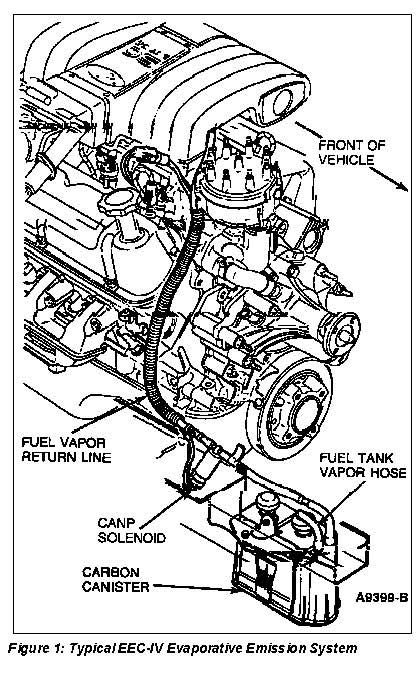 1988 mustang gt smog pump delete vacuum lines and belt length click image for larger version name emissionsg views 13676 size 1007 publicscrutiny Gallery