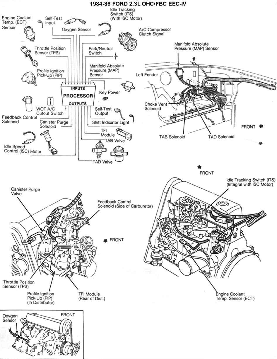 Does anyone have an 1985 Mustang 2.3L wiring diagram? - Ford ... on mustang solenoid valve, mustang alternator wiring diagram, mustang wiring harness diagram, mustang engine wiring diagram,