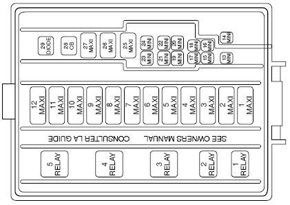 37748d1199714317 2001 mustang gt horn relay figure1 2001 mustang gt horn relay ford mustang forum 2001 mustang fuse box diagram at virtualis.co