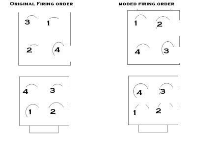 Different Firing order For a 1993 Mustang 2.3l LX-firing-order2.jpg